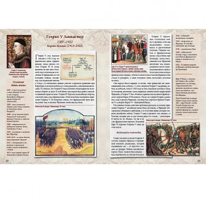 Разворот с иллюстрациями подарочного издания Англия. XV–XVII века. Фото 1